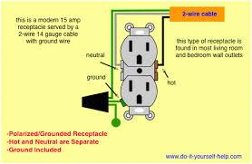 plug wiring diagram us wiring diagram 7 pin trailer plug wiring diagram uk maker