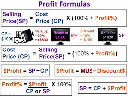 What Is Profit Loss Profit Loss And Simple Interest Kullabs Com