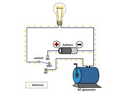 direct current diagram. 4 direct current diagram e