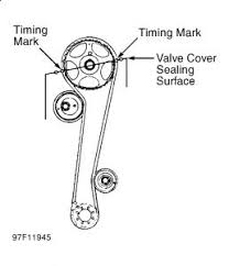 timing marks on valve cams and timing 2carpros com forum automotive pictures 249564 graphic 86