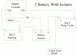 dual battery isolator switch wiring diagram wiring diagram dual battery disconnect switch wiring diagram image