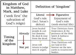 what it means to seek first the kingdom of god salvation in part now but not yet complete