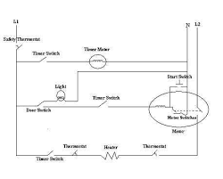 basic wiring diagrams Simple Light Switch Wiring Diagram reading a wiring diagram for appliance repair simple wiring diagram for light switch