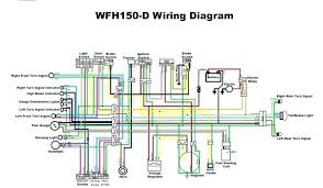 150cc gy6 engine wiring harness diagram detailed circuit maker free gy6 150cc go kart wiring harness at 150cc Go Kart Wiring Harness