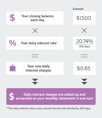 Credit Card Interest Calculator Discover Card Interest Rate Calculator February 2019