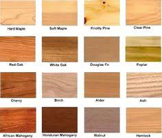types of woods for furniture. A Very Informative Post About Wood Finishes And Features So Have To Refer This Types Of Woods For Furniture Y