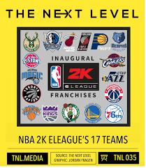 11 Of The 17 NBA 2K eLeague Teams Have ...