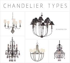different lighting styles. 5 different chandelier types and styles lighting l