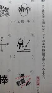この絵文字から四字熟語を連想しなさいイラストが珍妙過ぎる難問が思考