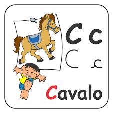 Resultado de imagem para consoantes ilustradas