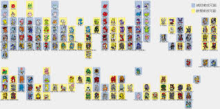 Digimon Digivolution Chart Season 1 All Obtainable Digimons Digimon World Re Digitize Decode