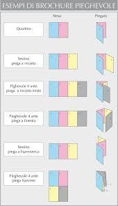 Formati Brochure Come Scegliere Il Formato Della Brochure Aziendale