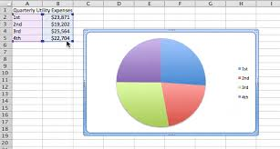 Pie Chart Without Numbers How To Create A Pie Chart In Excel Smartsheet