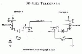 telegraph circuit diagram golfinamigos Samuel Morse Telegraph at Wired Telegraph Circuit Diagram