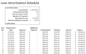 Excel Amortization Schedule Template Loan Amortization Template Car ...