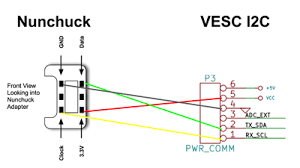 wii wire diagram wiring diagrams terms