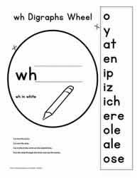 Spin the wheel to make the words who, what, where, when, which, and wheel. Wh Digraph Activities Worksheets