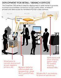 retail ruckus wireless inc wireless broadband alliance
