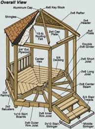 Free Gazebo Plans  How To Build A  Httpwwwaskhomedesigncomfreshomegazebosfreeplanshtml Woodworking Ideas Pinterest Plans