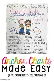 How To Make A Character Chart Character Traits Anchor Chart Teaching With Simplicity
