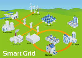 electric vehicles impact on the quality of power supplysubstance Éts figure 1 an example of a smart grid many sources of energy