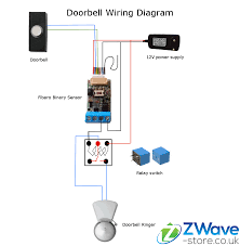 doorbell wiring diagram home automation pinterest Basic Home Doorbell Wiring doorbell wiring diagram basic home doorbell wiring