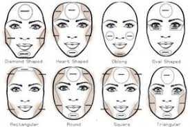face shapes contouring