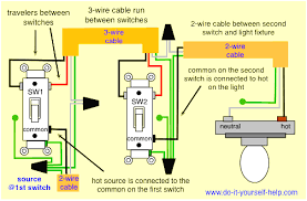 3 way switch wiring diagrams do it yourself help com unusual electrical wiring diagrams for dummies at Do It Yourself Wiring Diagrams