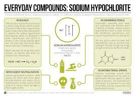 ec5 sodium hypochlorite bleach chemistry
