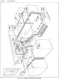 Ezgo golf cart wiring diagram carlplant new ez go pdf
