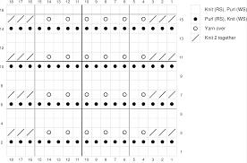 Old Shale Stitch Knitting Chart Eknitting Stitches Com