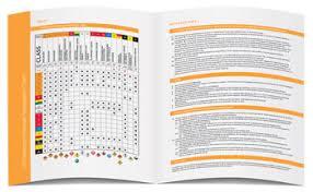 Hazmat Chart Icc Posters And Charts Hazardous Materials Load And