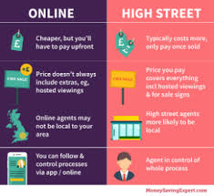 For Sale Or For Sell How Much Does It Cost To Sell Your Property Moneysavingexpert