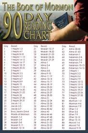 Book Of Mormon Reading Chart Calculator Just Made This 90 Day Book Of Mormon Reading Chart For My