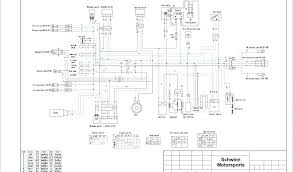 house electrical wiring symbols llers info diagram of electrical wiring of a home house electrical wiring symbols electrical wiring diagram symbols elegant electrical wiring diagram basic electrical schematic diagrams