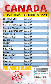 How To Get A Restaurant Job Various Job In Canada In A Newly Opened Hotel