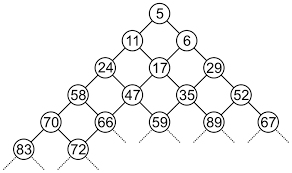 Bi Parental Heaps Beaps Algorithms And Data Structures