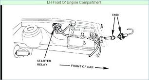 2000 f150 starter relay location elegant 1995 ford f150 ignition 1995 F150 Door Parts Diagram 2000 f150 starter relay location inspirational 1988 ford f 150 starter wiring diagram example electrical wiring