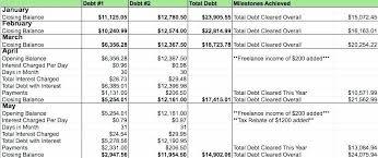 Credit Card Interest Calculator Calculate Credit Card Interest In Excel Tirevi Fontanacountryinn Com