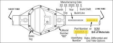 Dana Differential Identification Chart Dana 60 Bom Numbers Dana 60 Identification