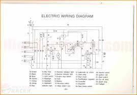 peace sports 110cc 4 wheeler wiring diagrams diagram manual unusual loncin 70cc quad wiring diagram loncin 9 chinese atv wiring diagram 110cc car cable amazing