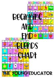 Blends Chart Beginning And End
