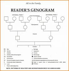 template for genogram in word genogram template word picture relevant captures include social work