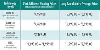 Hearing Aid Prices Long Island Ny