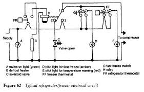 domestic refrigerators and zers troubleshooting refrigerator typical refrigerator~ zer electrical circuit