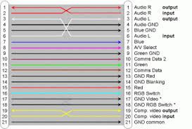 vga to hdmi wiring diagram images hdmi pin diagram wiring hdmi to vga pinout diagram mini