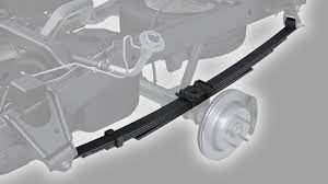 proper work of car s suspension system