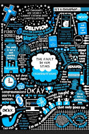 The Fault In Our Stars Quotes Magnificent The Fault In Our Stars Quotes On We Heart It
