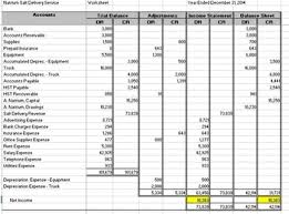Accounting Worksheet And Financial Statement Preparation Review Assignment