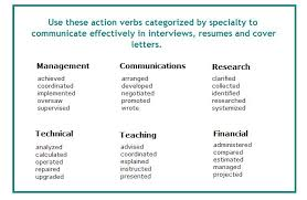 Good Skills For Resume Awesome Good Writing Skill On Resume Writing Service Resume Writing Skills